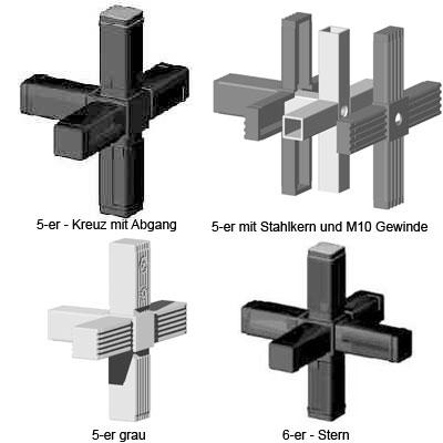 Steckverbinder Aluminiumprofile